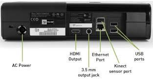 New Xbox 360 E - Problem (Freestyle Temp ERROR /COOLER