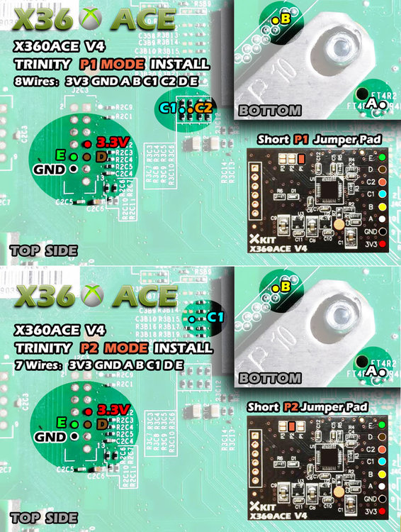 x360ace_v4_trinity_install_diagram.jpg